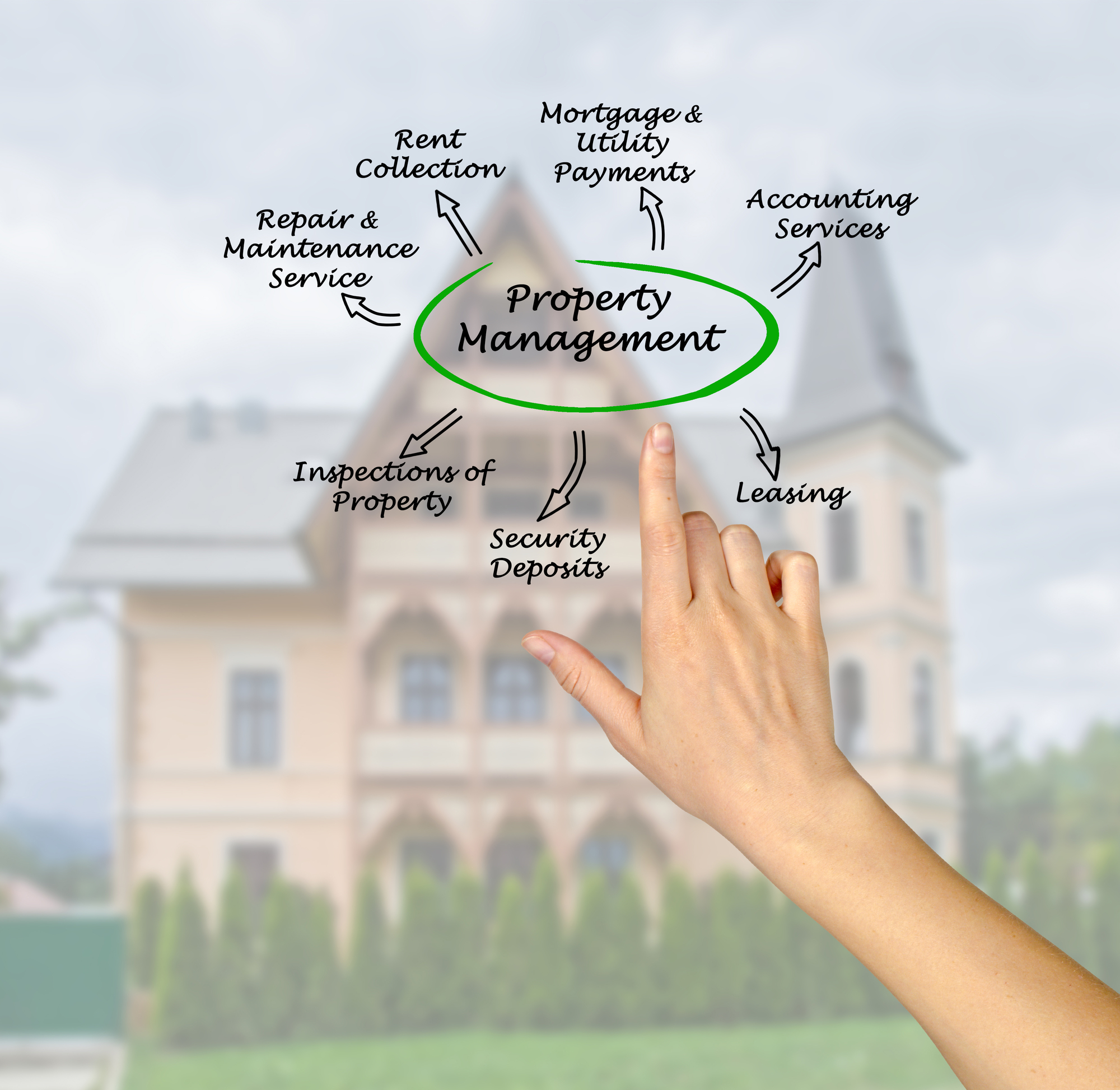 Property Management-1